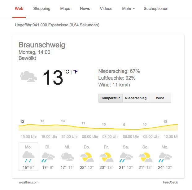 Google Wetter Braunschweig